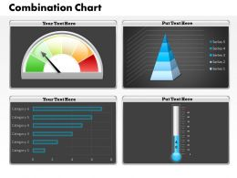 0314 Business Dashboard Combination Chart