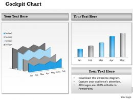 0314 Business Dashboard Design Chart