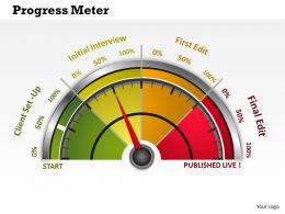 0314 Business Dashboard Progress Meter