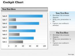0314 Business Graph Dashboard Layout