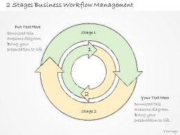 0314 Business Ppt diagram 2 Stages Business Workflow Management Powerpoint Template