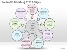 0314 Business Ppt Diagram Business Bonding Tree Design Powerpoint Templates