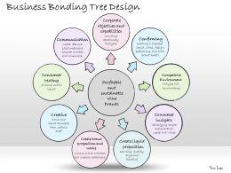 Business Tree - Slide Team