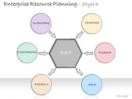 0314 Business Ppt diagram Diagram Of Enterprise Resource Planning Powerpoint Template