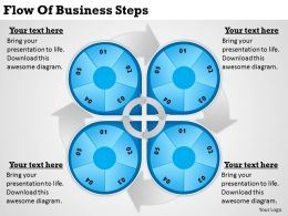 0314 Business Ppt Diagram Flow Of Business Steps Powerpoint Template