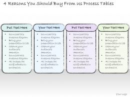 0314 Business Ppt diagram Four Levels Of Sales Process Powerpoint Template