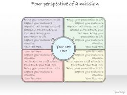 0314 Business Ppt diagram Four Perspective Of A Mission Powerpoint Template