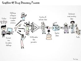 0314 Business Ppt Diagram Graphics Of Drug Discovery Process Powerpoint Template