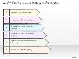 0314 Business Ppt Diagram Implementation Of Wealth Planning Process Powerpoint Template