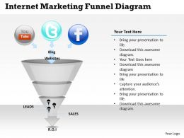 0314 Business Ppt Diagram Internet Marketing Funnel Diagram Powerpoint Template