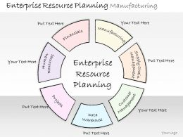 0314 Business Ppt Diagram Layout For Enterprise Resource Planning Powerpoint Template