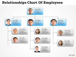 0314 Business Ppt Diagram Relationships Chart Of Employees Powerpoint Template