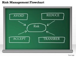 0314 Business Ppt Diagram Risk Management Flowchart Powerpoint Template