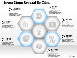 0314 Business Ppt Diagram Seven Steps Around An Idea Powerpoint Template