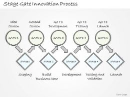 0314 Business Ppt Diagram Stage Gate Innovation Process Powerpoint Template