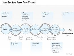 0314_business_ppt_diagram_step_by_step_brand_building_process_powerpoint_template_Slide01