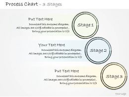 0314 Business Ppt Diagram Three Steps In Marketing Process Powerpoint Template