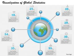 0314 Business Ppt Diagram Visualization Of Global Statistics Powerpoint Template