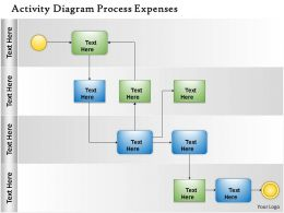 0314 Business Process Swimlanes Diagram