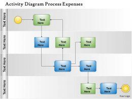 0314_business_process_swimlanes_diagram_Slide01