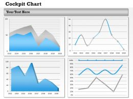 0314 Business Reports And Dashboards