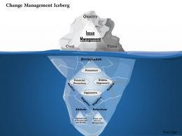 0314 Change Management Iceberg Powerpoint Presentation