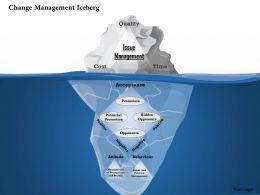 0314 Change Management Iceberg Powerpoint Presentation
