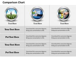 0314 Comparison Chart Of Business Information