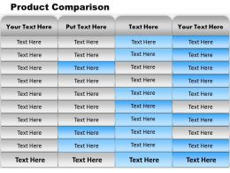 0314 Comparison Chart Of Business Product
