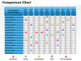 0314 Comparison Chart Of Economic Situation