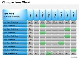 0314 Comparison Chart With Eight Steps