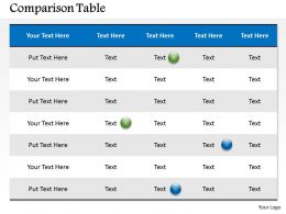 0314 Comparison Table For Business Data