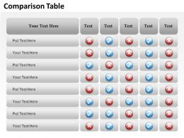 0314 Comparison Table Of Business Information