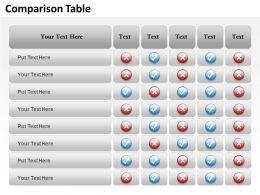 0314_comparison_table_of_business_information_Slide01
