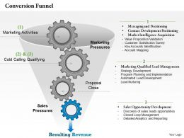 0314 Conversion Funnel Powerpoint Presentation