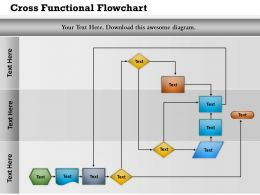 0314 Cross Functional Swimlanes Flowchart
