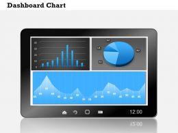 29019916 Style Essentials 2 Dashboard 1 Piece Powerpoint Presentation Diagram Infographic Slide