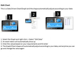 0314 Dashboard Business Information Chart