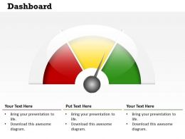 0314 Dashboard Business Meter Design
