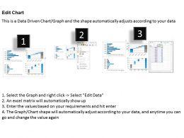 0314 Dashboard Effective Visual Design