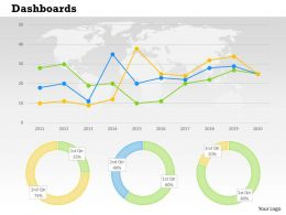 0314 Dashboard For Quantitative Business Data