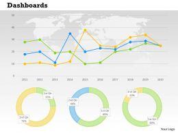 20297657 Style Essentials 2 Dashboard 1 Piece Powerpoint Presentation Diagram Infographic Slide