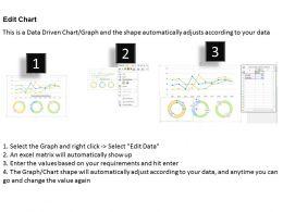 0314 Dashboard For Quantitative Business Data
