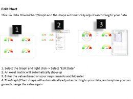 0314 Dashboard Meter For Business Information
