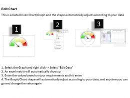 0314 Dashboard Visual Iinformation Design