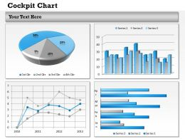 0314 Data Driven Dashboard Design