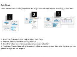 0314 Data Driven Dashboard Design