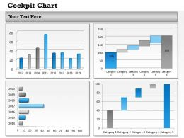 0314 Design Of Business Dashboard