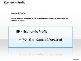 0314 Economic Profit Powerpoint Presentation