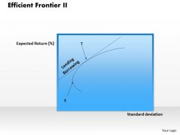 0314 Efficient Frontier Powerpoint Presentation